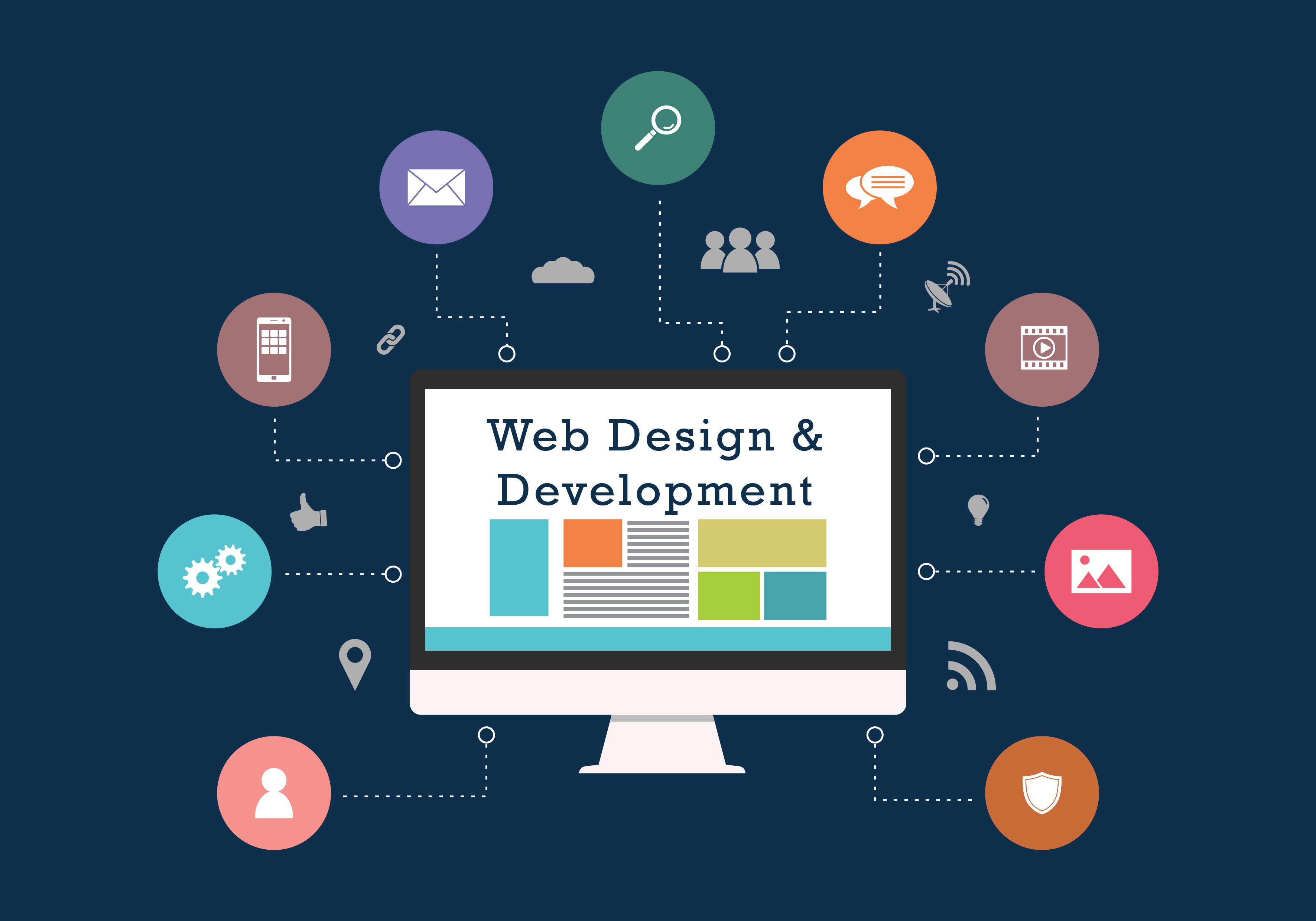 web designing in waidhan